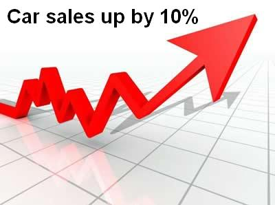 Sales-Results
