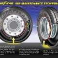 goodyear-air-maintenance-technology-628