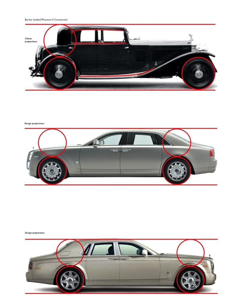 Rolls-Royce Design Proportions 2:1