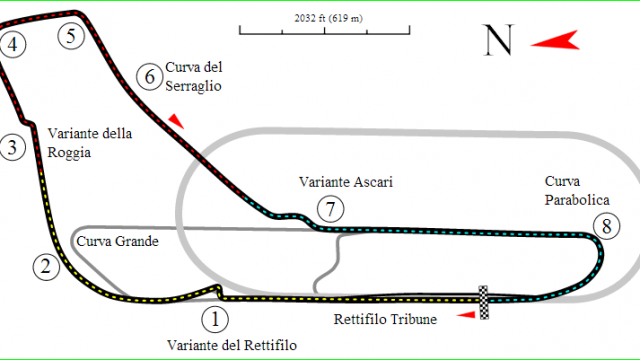 Monza WikiMedia