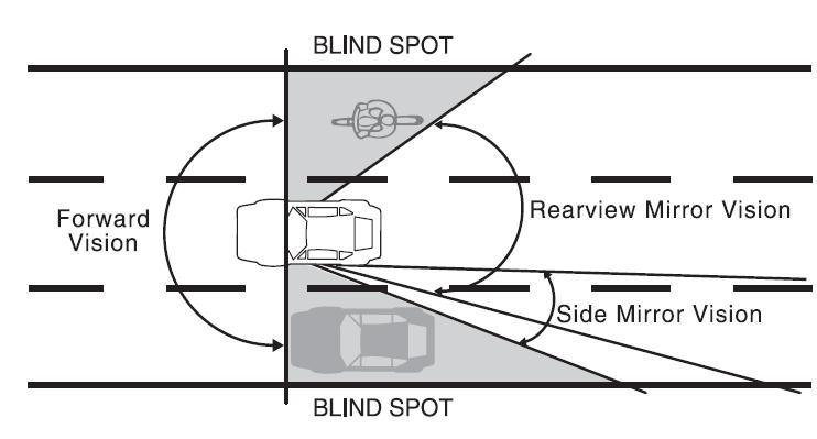 blind_spot2