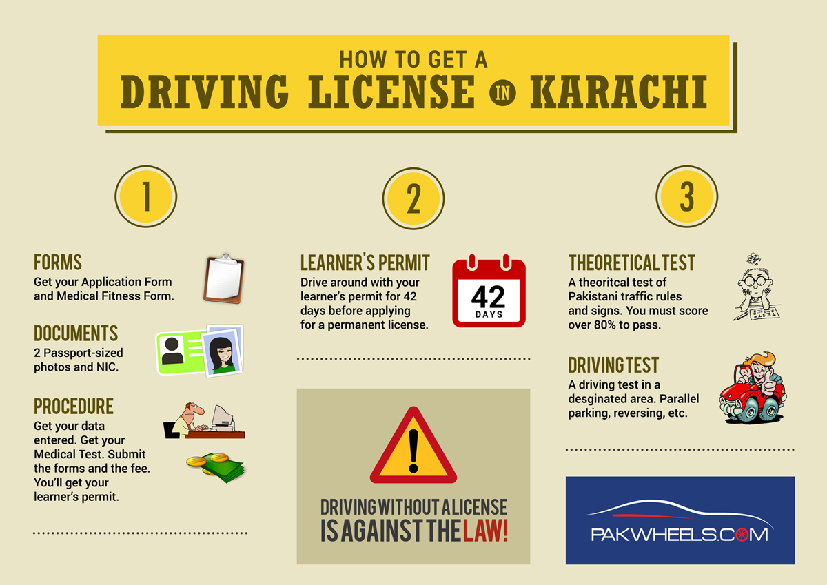 How to Get a Driving License in Karachi