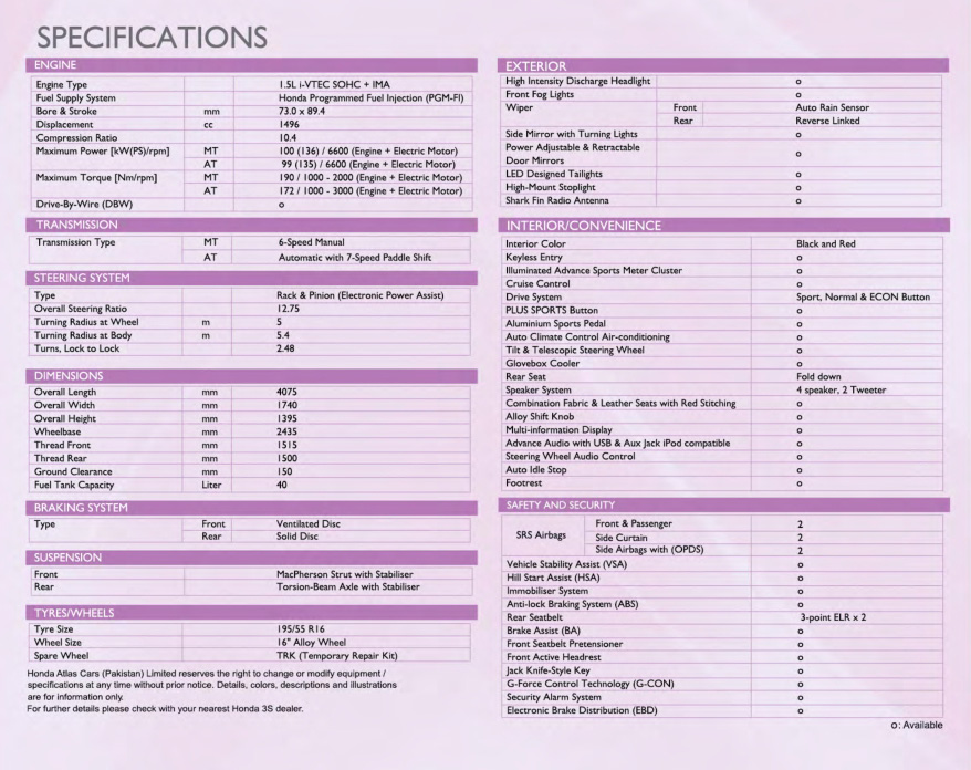 Honda CR-Z Pakistan - Specifications Sheet
