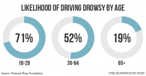 1114drowsydriving_age