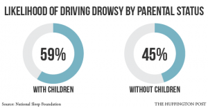 1114drowsydriving_parents