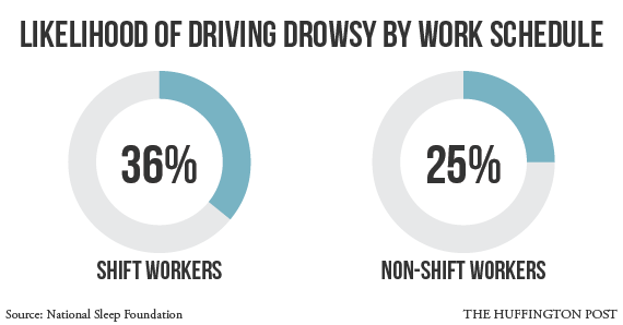 1114drowsydriving_work