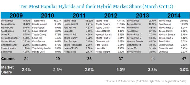 20140530_hybridstable_tl