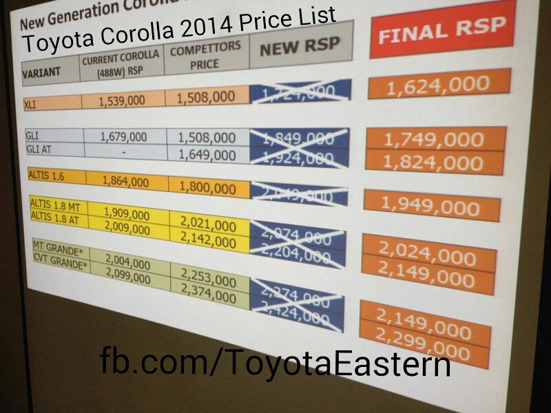 2014 toyota corolla prices are out pakwheels blog. Black Bedroom Furniture Sets. Home Design Ideas