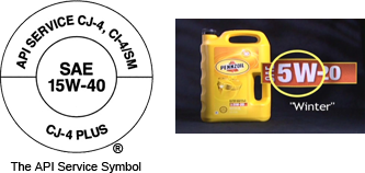 Here 39 s what engine oil grade represents pakwheels blog for What does sae mean on motor oil