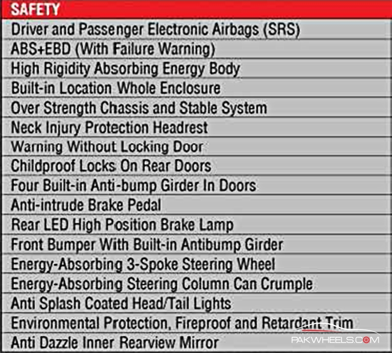 Driven-FAW-V2-Pakwheels-Safety