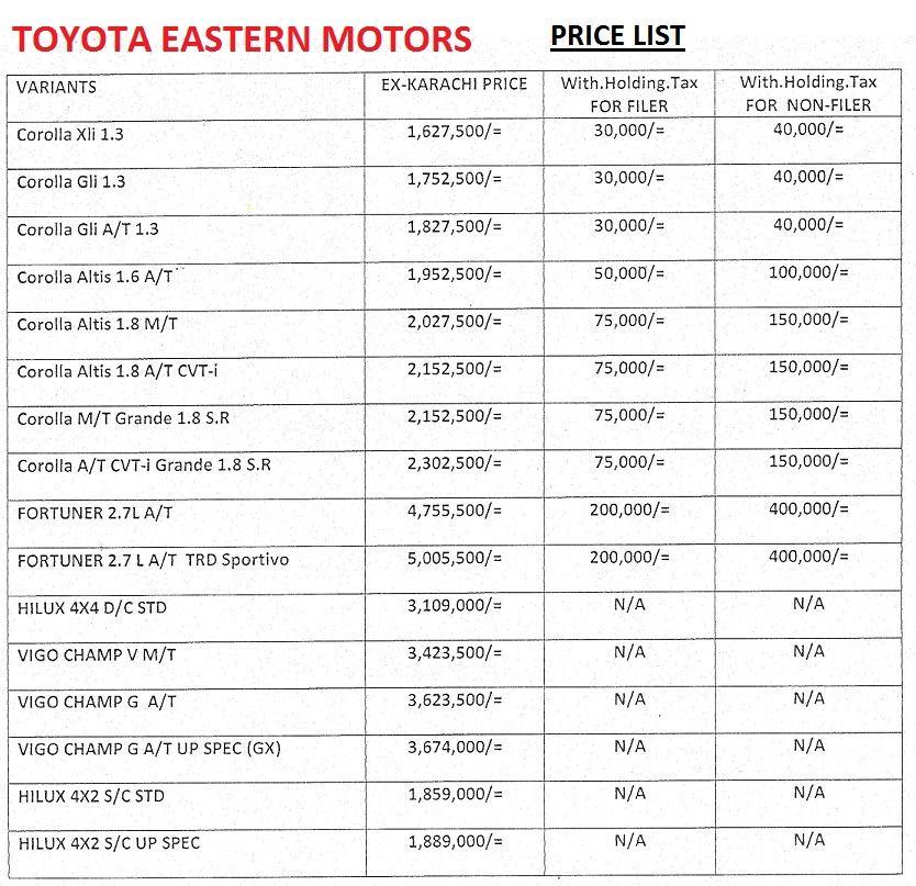 Toyota Indus Price List