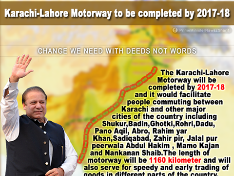 Lahore Karachi Motorway
