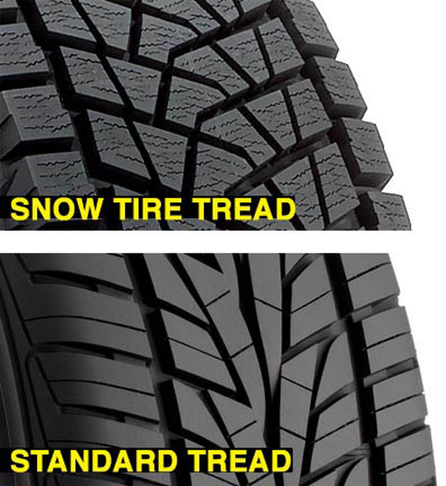 Winter Tires Pakistan (5)
