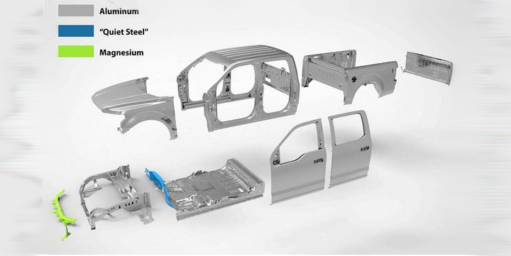 2014 Ford F 150 Aluminum Frame.html | Autos Post