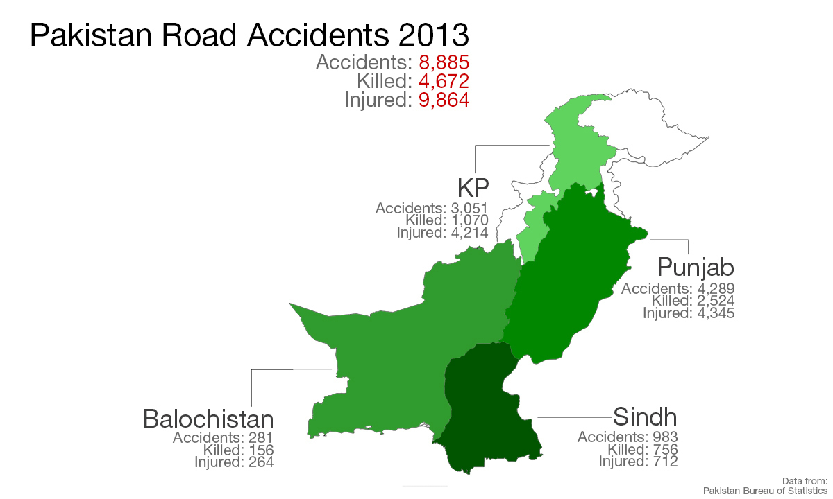 Road accidents in Pakistan