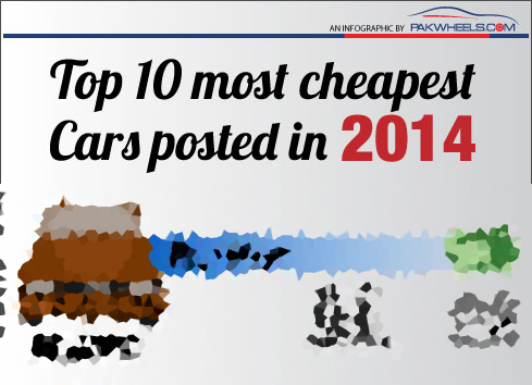 Top-10-Cheapest-Cars-in-Pakistan