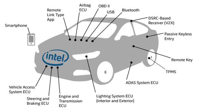 modern-cars-image