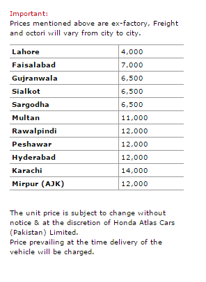 Freight Charges. Courtesy ; Honda Altas website