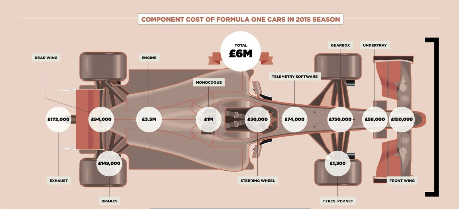 how-much-does-it-cost-to-run-a-formula-1-team-a-whole-lot-apparently_2