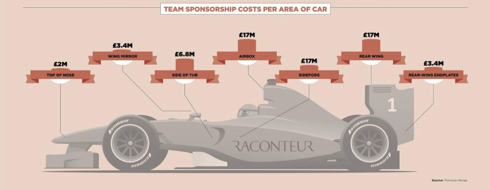 how-much-does-it-cost-to-run-a-formula-1-team-a-whole-lot-apparently_3