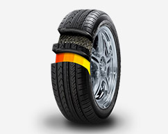 Know-Youre-Tyre