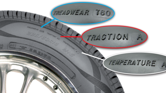 Tire Ratings Guide >> Temperature Grade Of Your Car Tires: What To Know And How To Interpret - PakWheels Blog