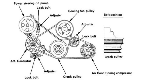 350z fuse box diagram with 2014 Hyundai Accent Timing Belt Or Chain on 2003 Nissan Murano Fuse Box Location together with 1999 Nissan Pathfinder Instrument Panel Diagram also Wiring Diagram Likewise Bmw Headlight Further also 2004 Nissan Altima Fuse Box Diagram Pdf besides Spark Plugs 2004 Chrysler Pacifica 3 5 Engine Diagram.