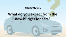 Pakistan Budget 2015