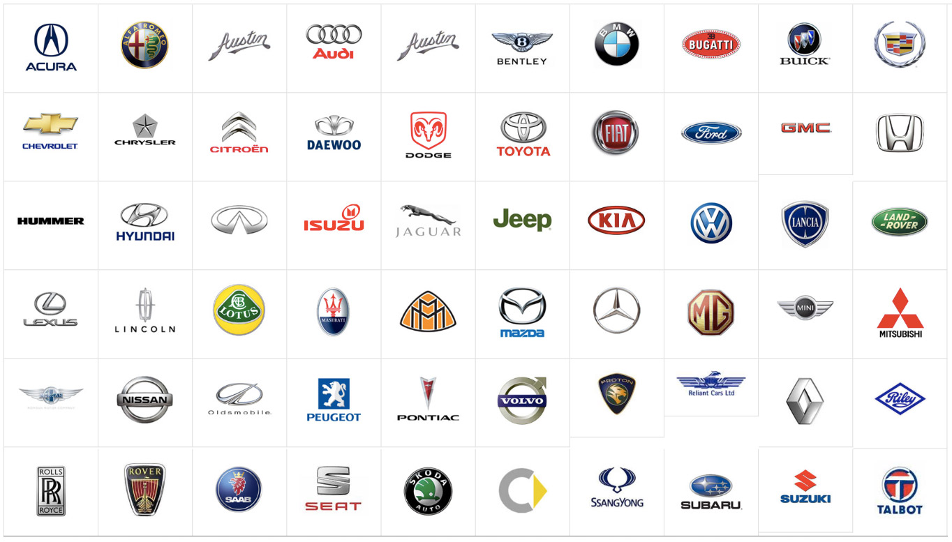 Different Car Companies
