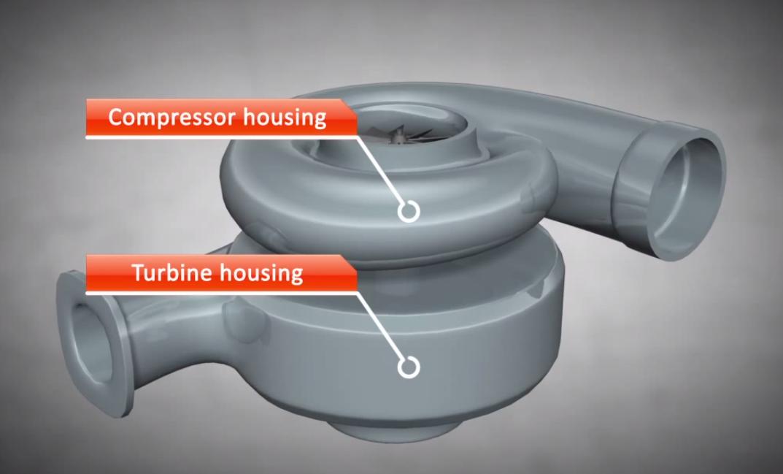 turbine housing
