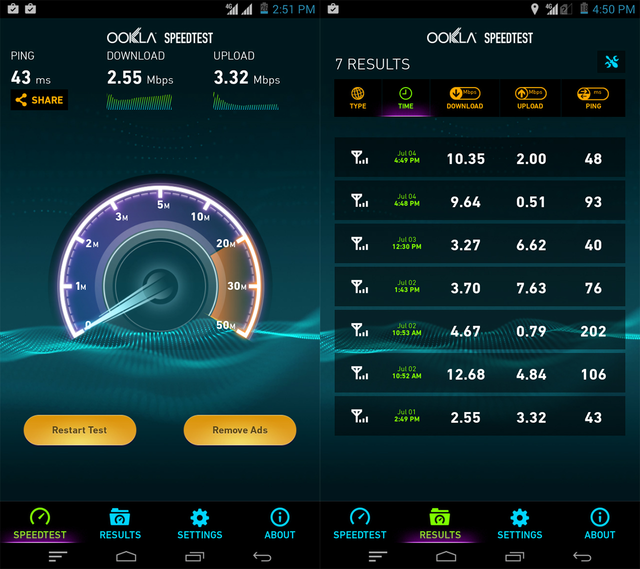 PTCL Speedtest