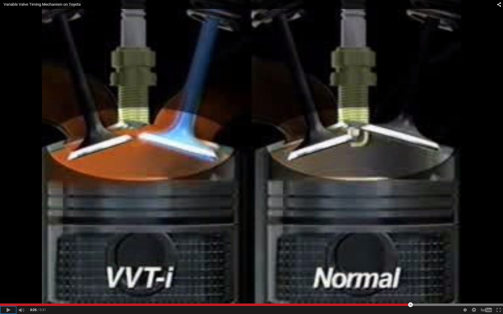 And a honda engineer came up with a solution or as we all know it better i vtec