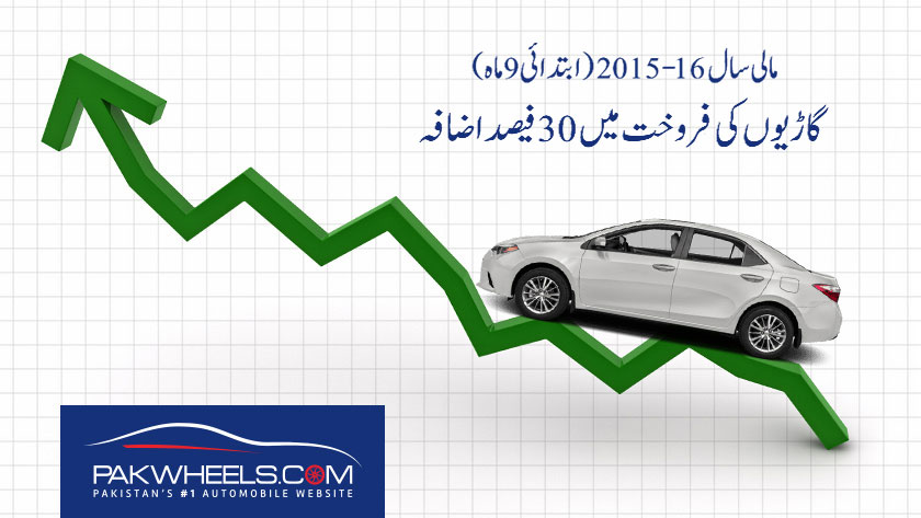car-sales-urdu-fy2015-16