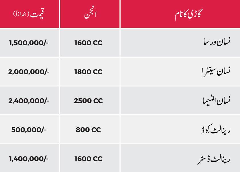 nissan-table-urdu