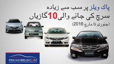 urdu-ten-most-searched-cars-pakwheels-2016-featured