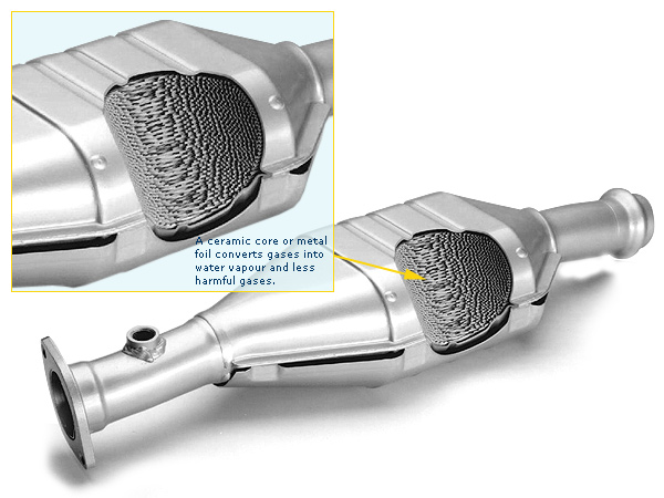 catalytic-converter_feature