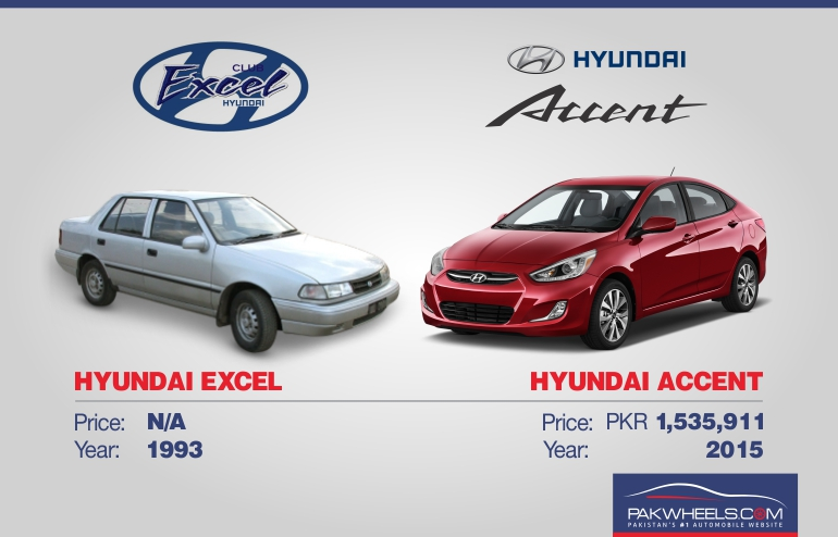 discontinued cars (2)