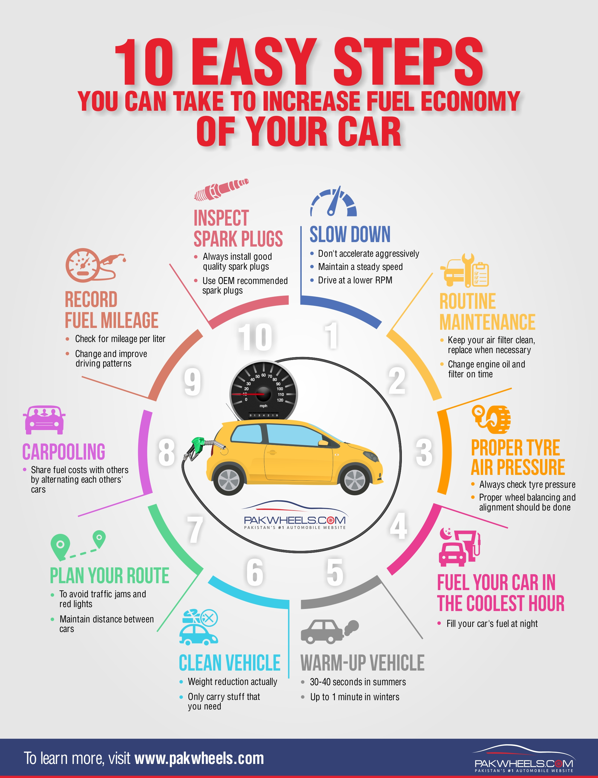 Pakwheels Infographic 10 Steps To Increase Fuel Economy