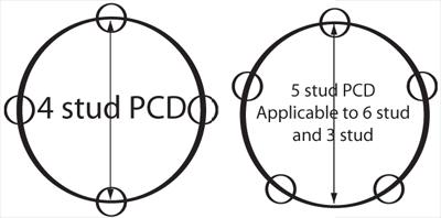 PCD-Image