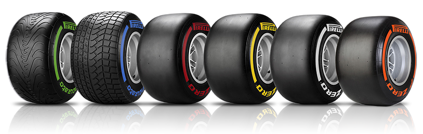 These Are The Different Types Of Tyres Used In Formula One Racing Pakwheels Blog