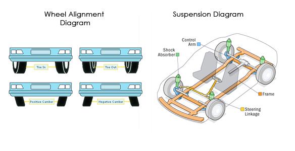alignment_diagram