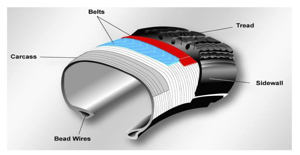 tire-structure