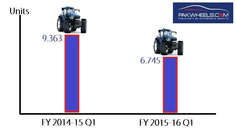 tractorsales141516