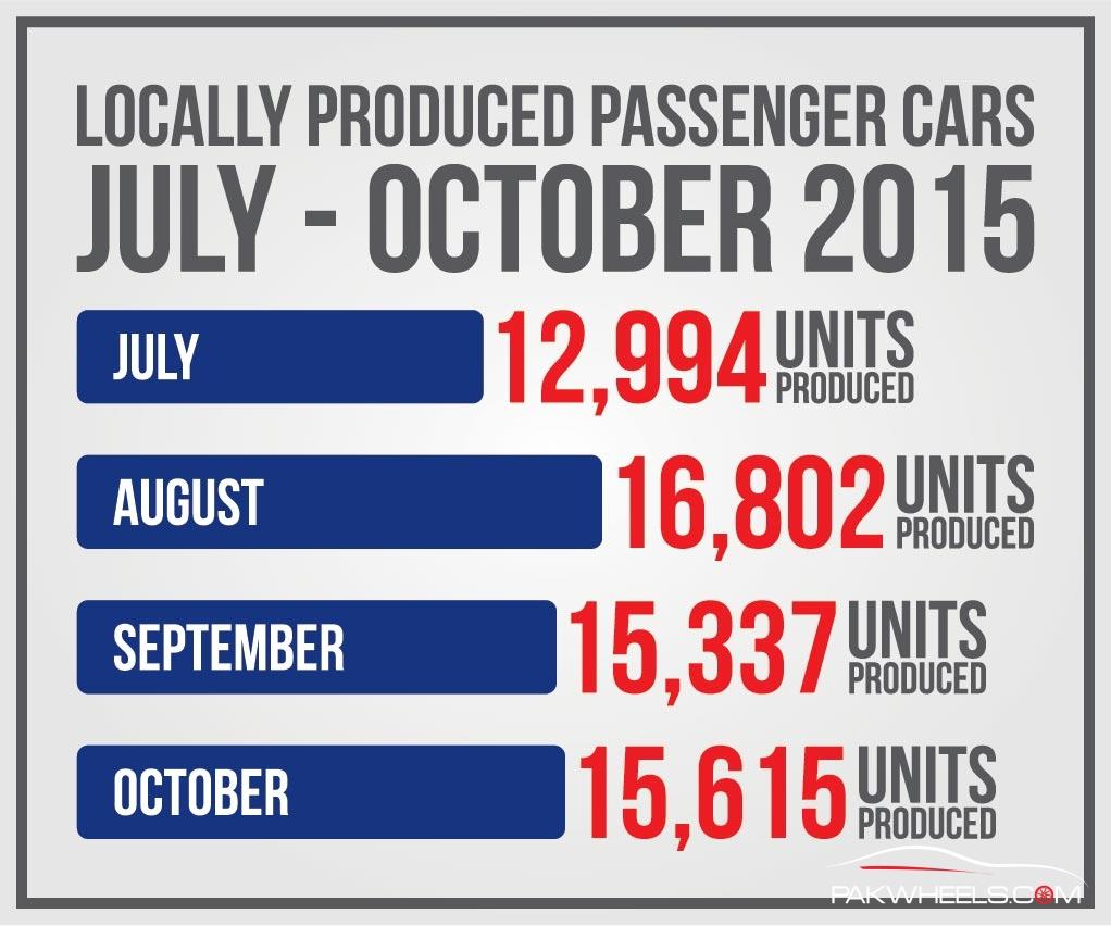 Car Import Stats (5)