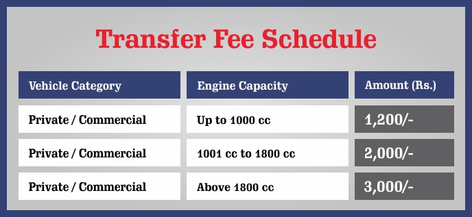 transfer fee schedule