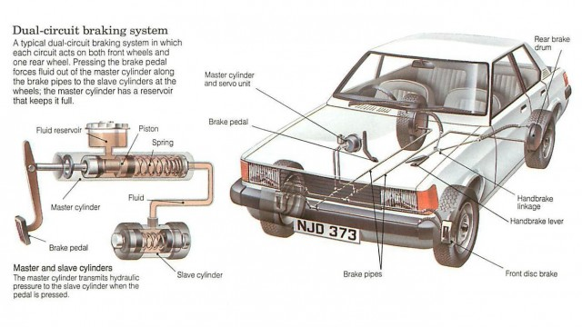 drum brakes diagram