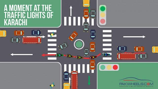 traffic-of-Karachi