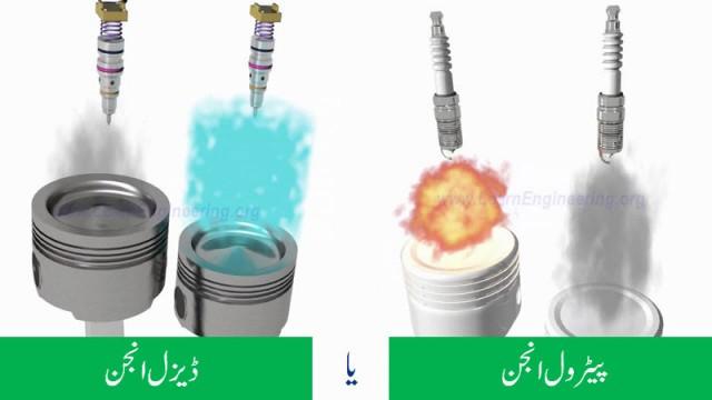 diesel-petrol-urdu