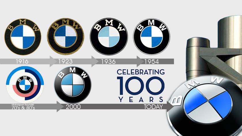 Bmw-100-years