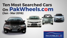 featured-10-most-searched-cars-on-pakwheels-jan-mar2016